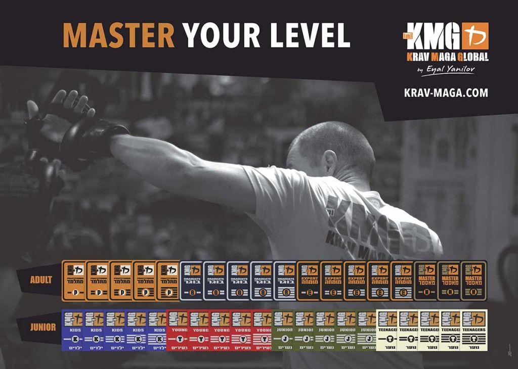 KMG Level Journey Poster (1200x856) 30%